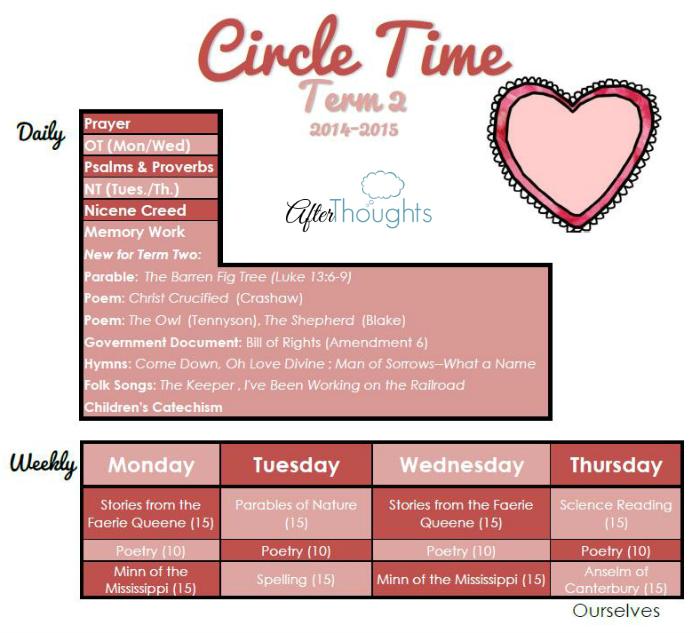 Circle Time 2014-15 Term 2