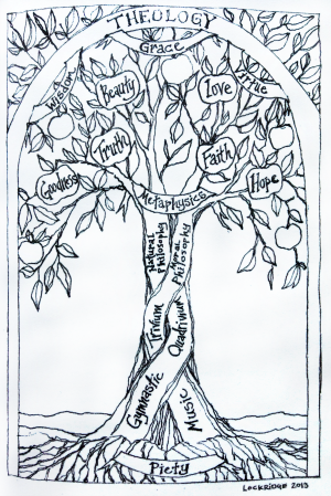 Adam Lockridge explains the origins of the tree diagram from The Liberal Arts Tradition and some inspiring history behind Classical Christian Education.