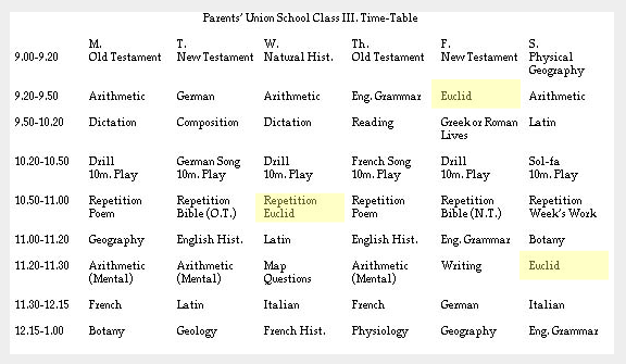 Form III Time Table