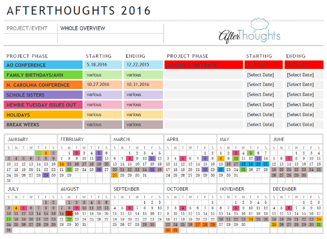 Afterthoughts 2016