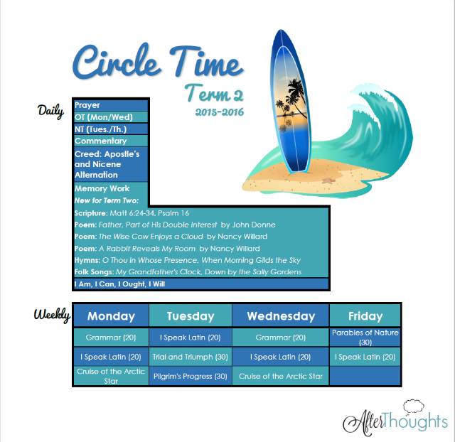 Circle Time 2015_16 Term 2 Plans